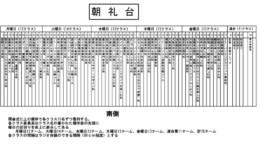 3 829・会議開会式整列表のサムネイル